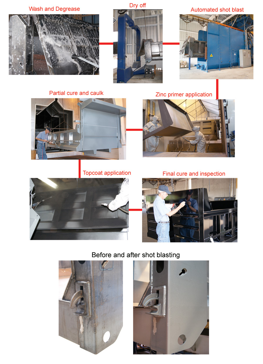 Illustrated Paint and Primer Process, Godwin Mfg
